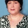 Аникина Ирина Михайловна